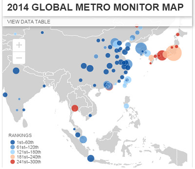 The Global Metro Monitor from the Brookings Institute